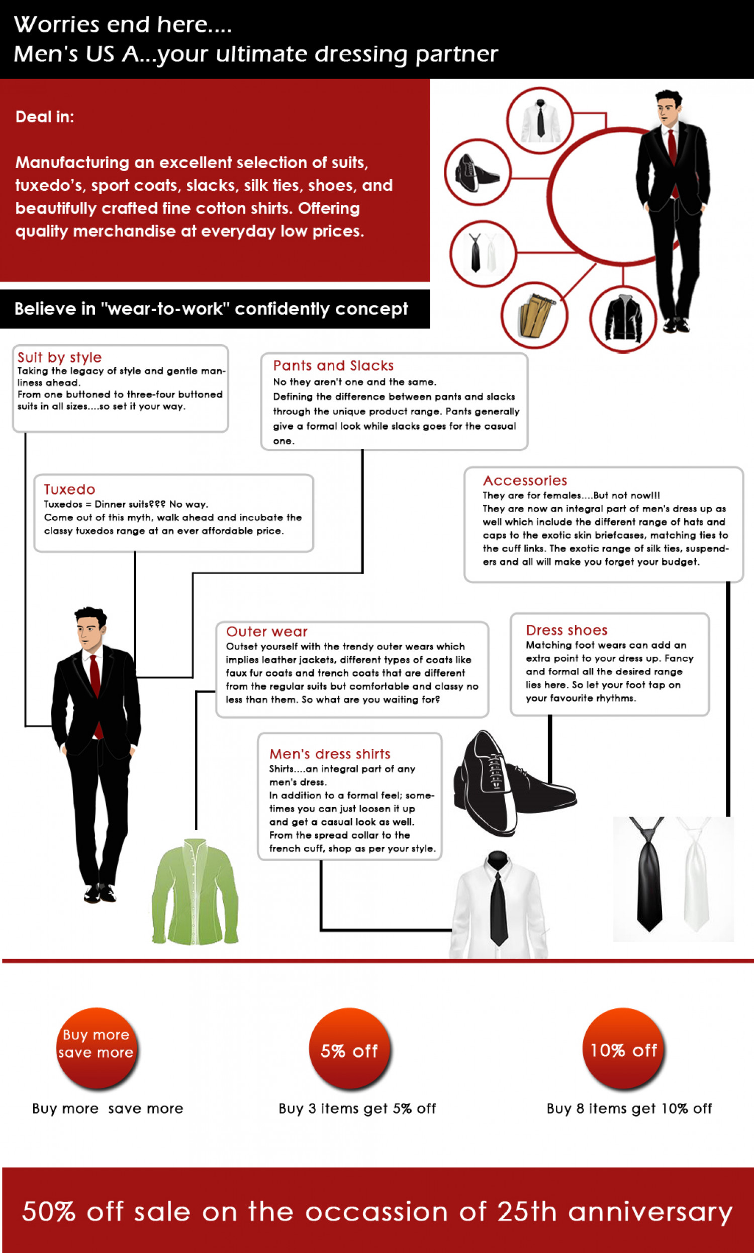 MensUSA- Your Ultimate Dressing Partner Infographic