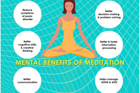 Mental Benefits of Meditation Infographic
