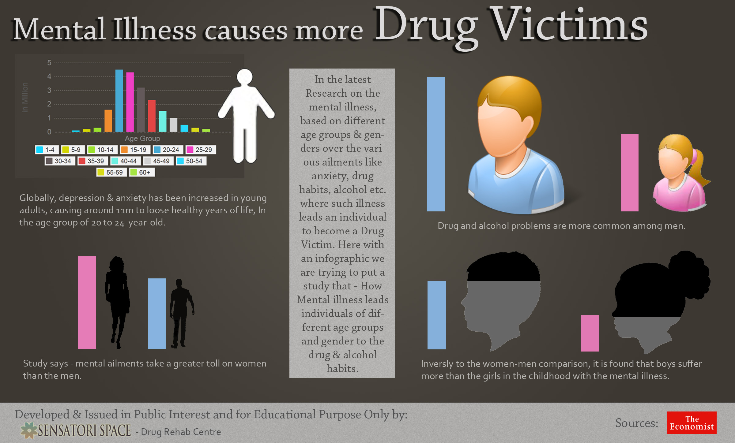 causes of drug abuse essay
