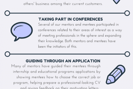 Mentoring Collaboration Examples Infographic