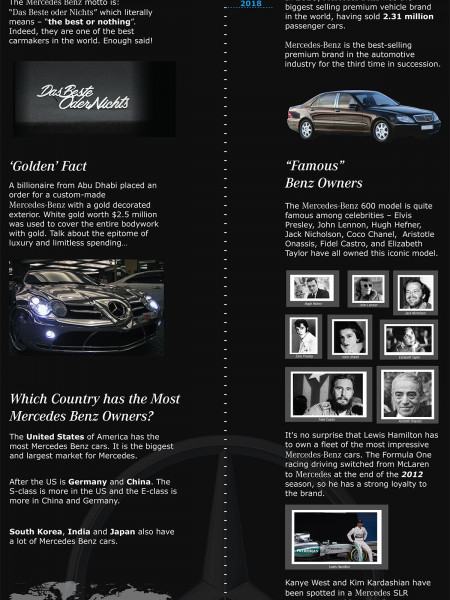 Mercedes Benz History and Fun Facts Infographic