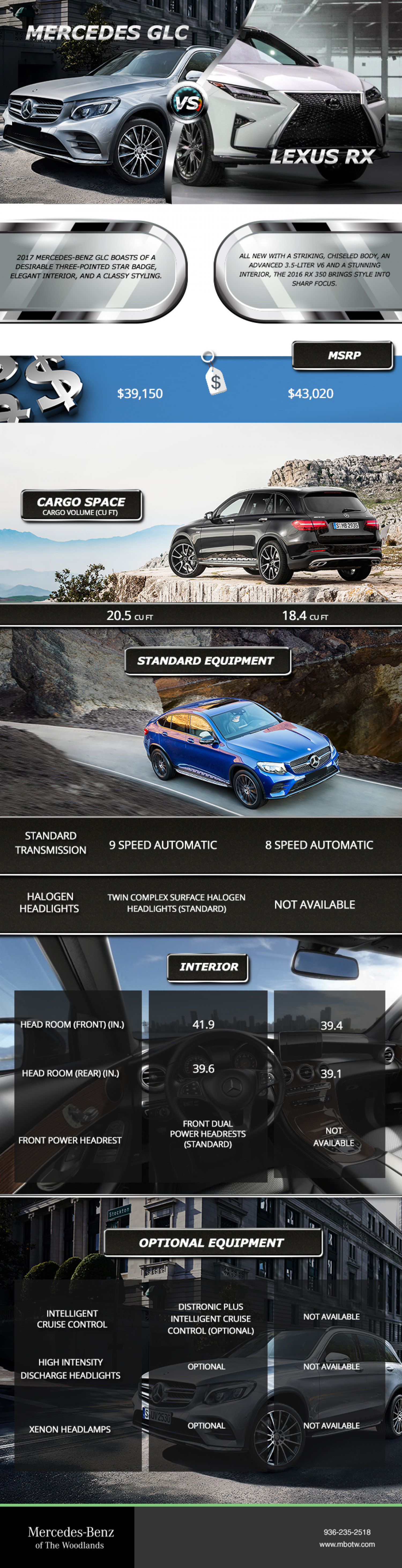 Mercedes GLS vs. Lexus RX. Must see before you choose Infographic