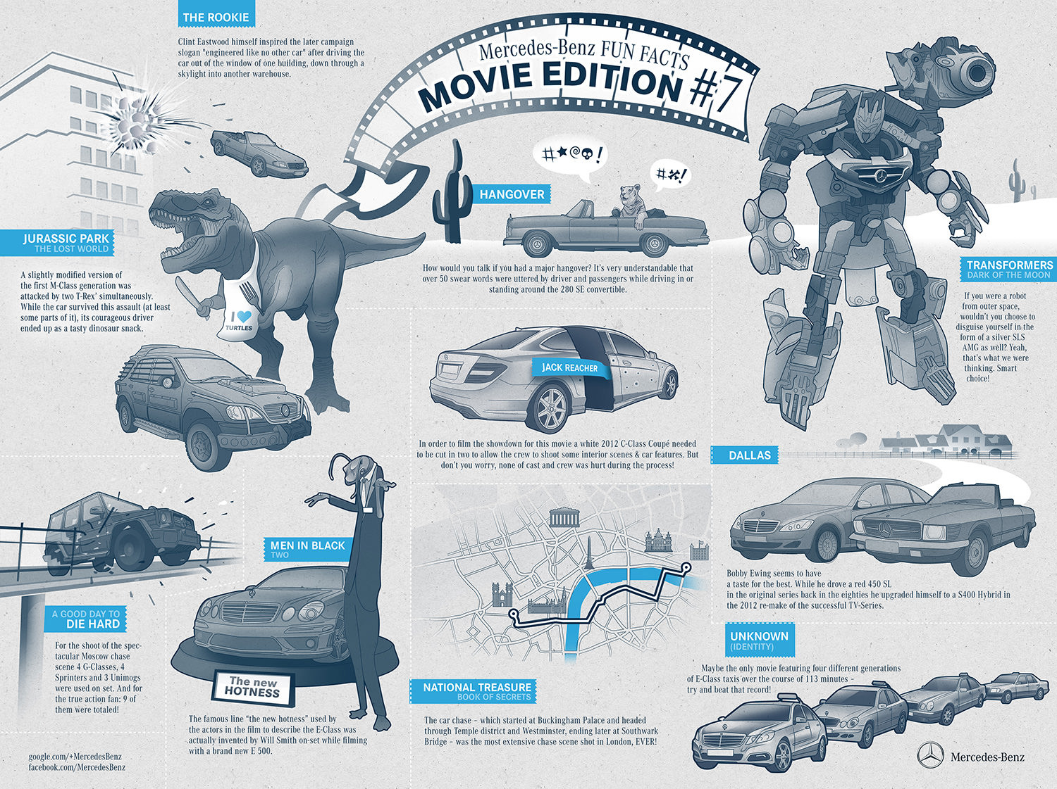 Mercedes-Benz Fun Facts - Movie Edition! Infographic
