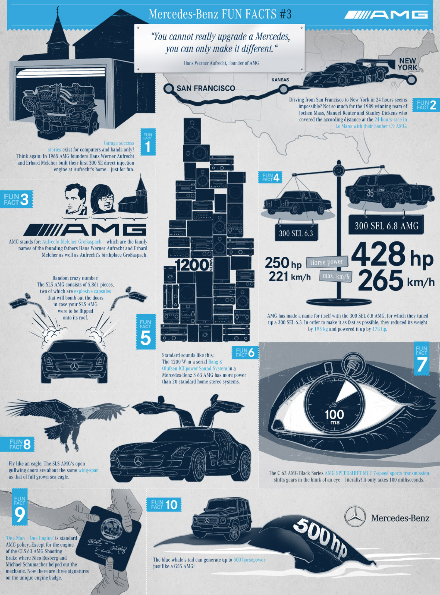 Mercedes Benz History Facts >> Mercedes Benz Fun Facts 3 Amg Visual Ly