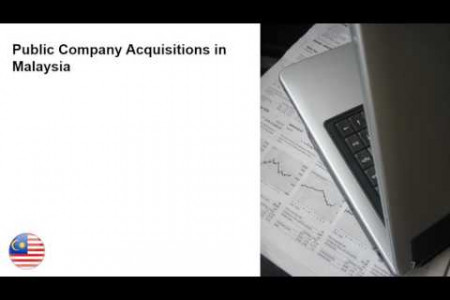 Mergers and acquisitions in Malaysia Infographic