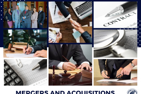 Mergers and Acquisitions Infographic