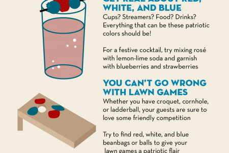 'Merica the Beautiful: Your Guide to a Great Independence Day Infographic