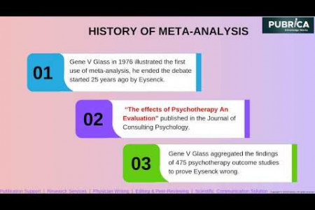 Meta Analysis Evaluation on the effect of Psychological Treatment - Scientific Research Infographic