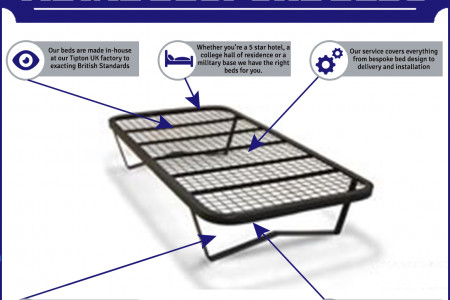 Metal Bespoke Beds Infographic