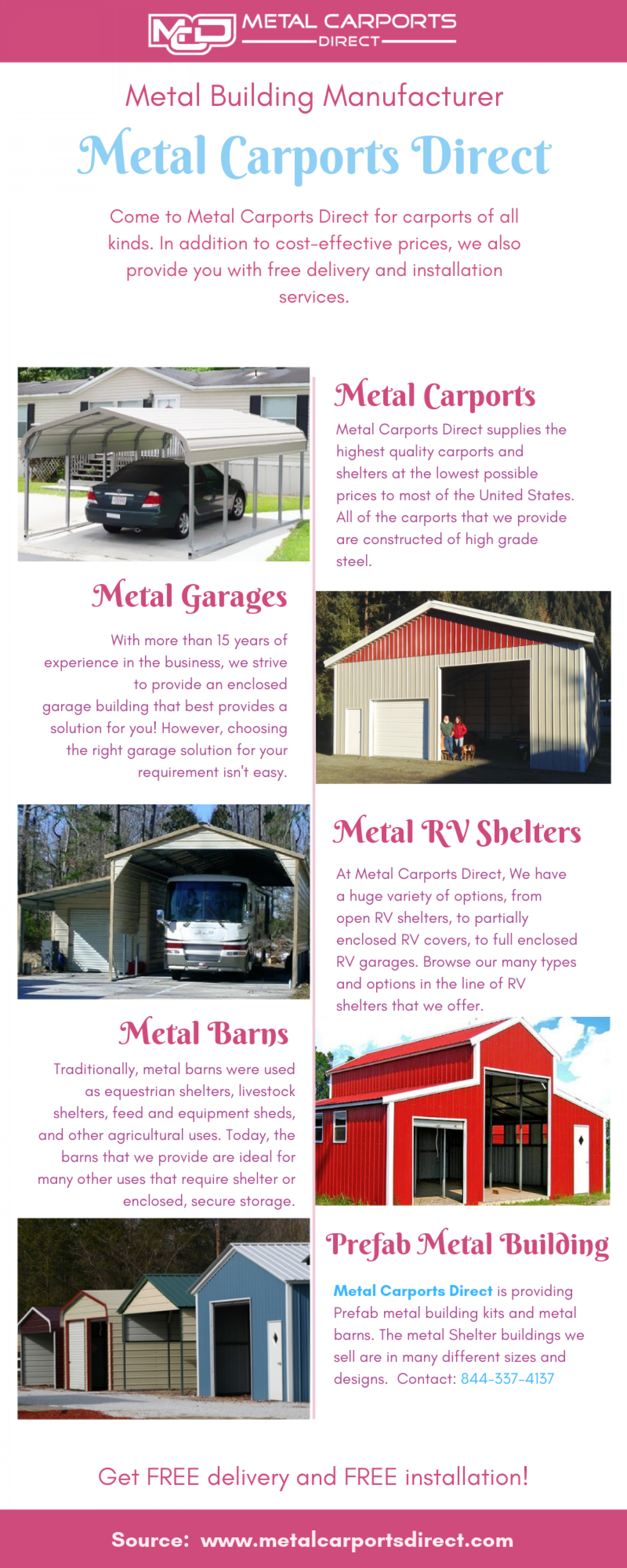 Metal Building Manufacturers | Metal Carports Direct Infographic