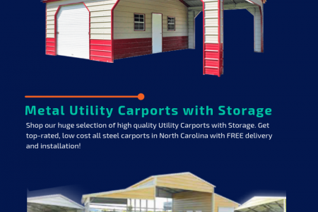 Metal Carports With Storage | Metal Carports Direct Infographic