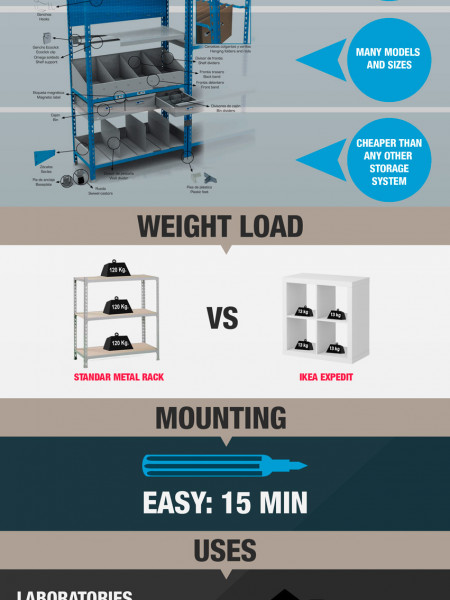 Metal Ranks: The Storage furniture of a thousand uses Infographic