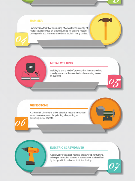 Metalworking Lathe Projects - Tools Info Infographic