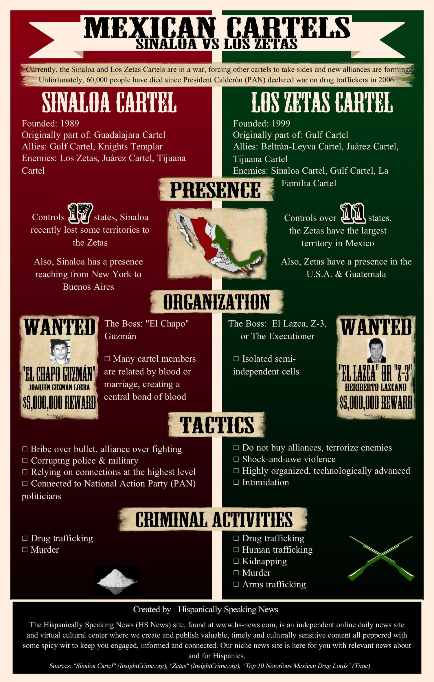 the zetas vs sinaloa cartel Infographic: mexican cartels (sinaloa vs los zetas) the sinaloa and los zetas cartels are tj is allied with juarez cartel los zetas n a few more but.