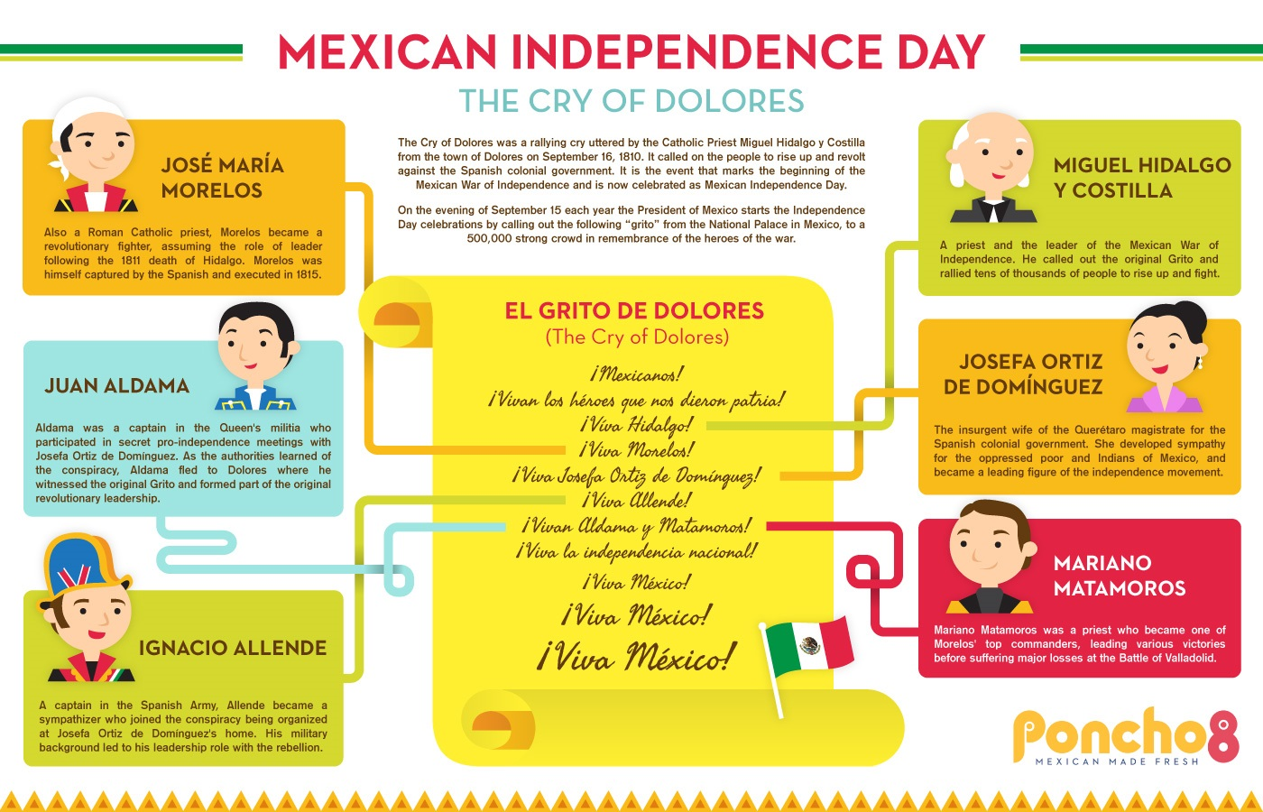 Background information on mexico - Background Information On Mexico 3