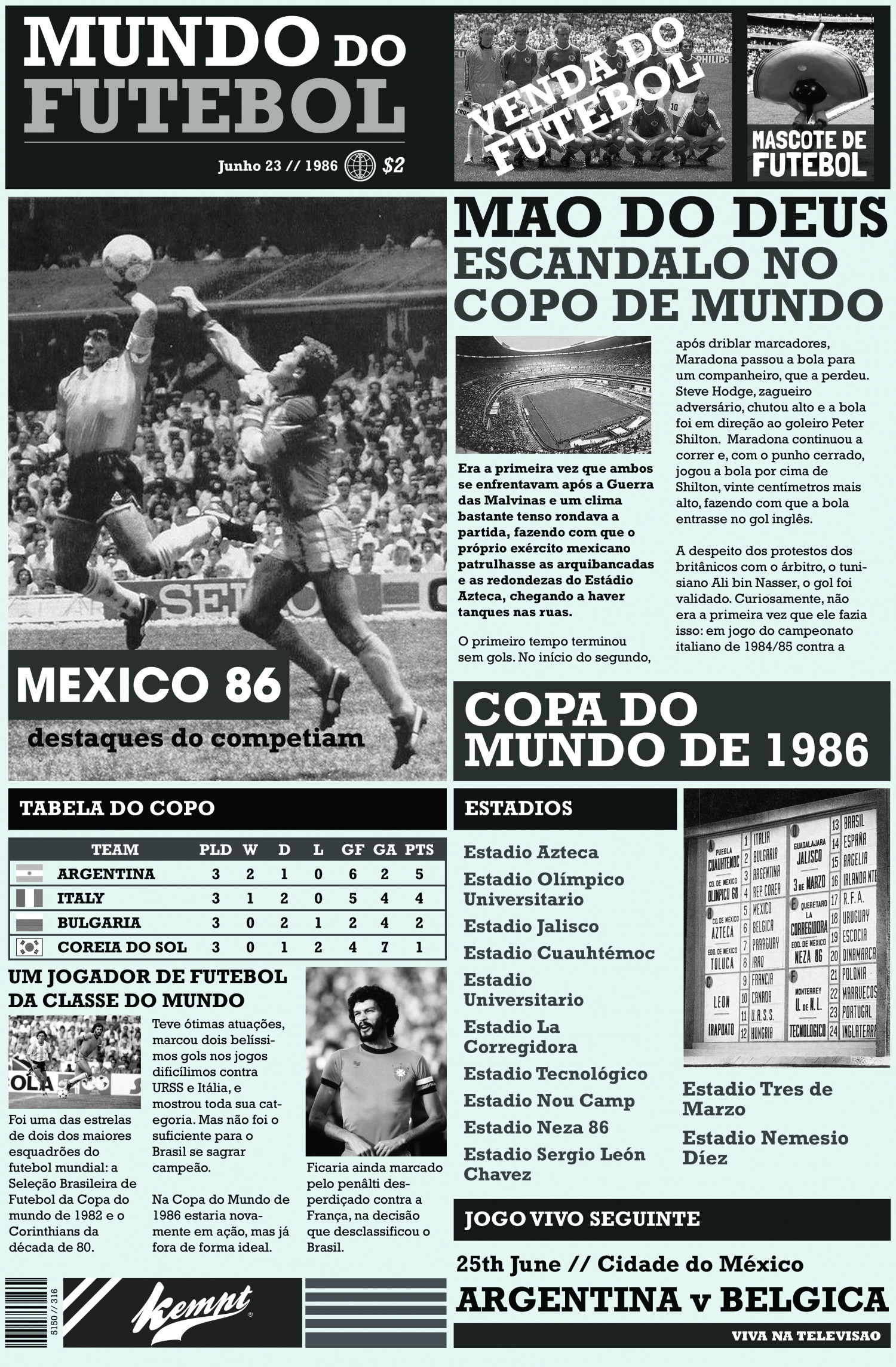 Mexico 86 Newspaper Infographic