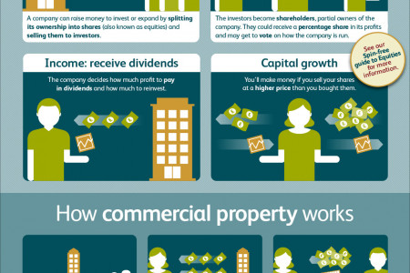M&G Spin-Free Guides – Where can you invest? Infographic