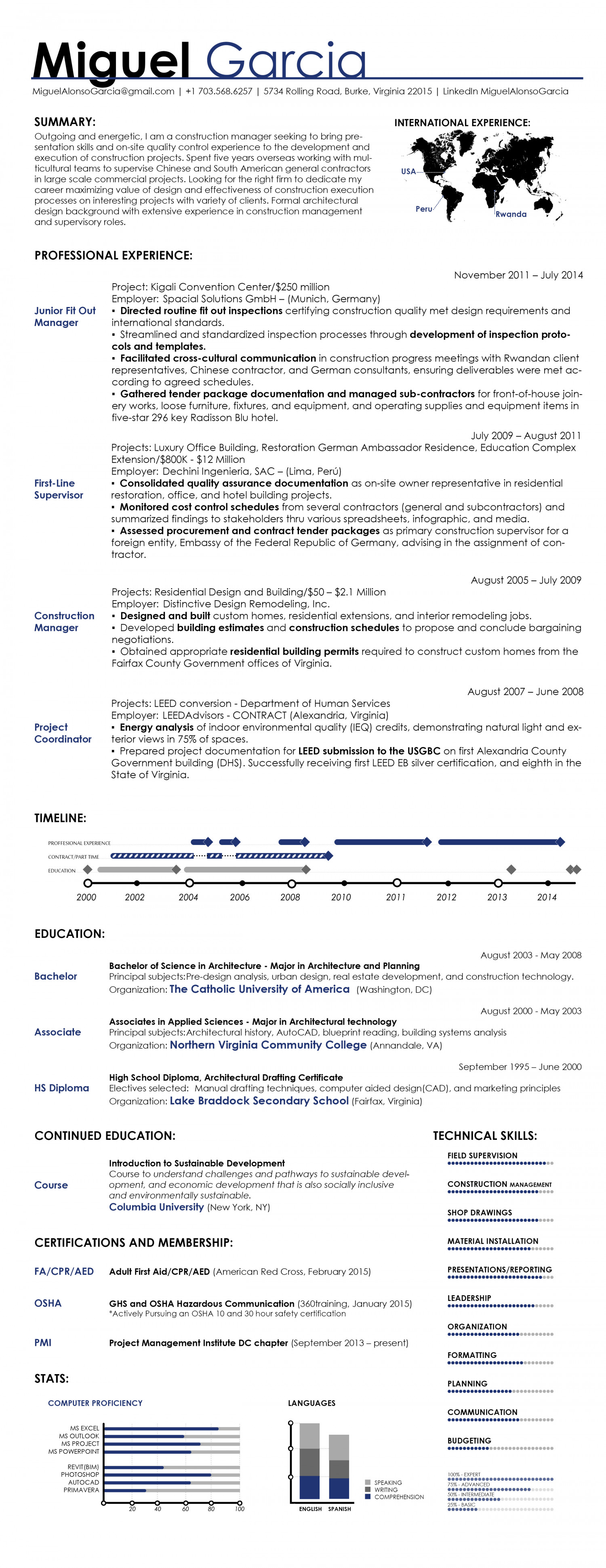 MGarcia_Resume Infographic