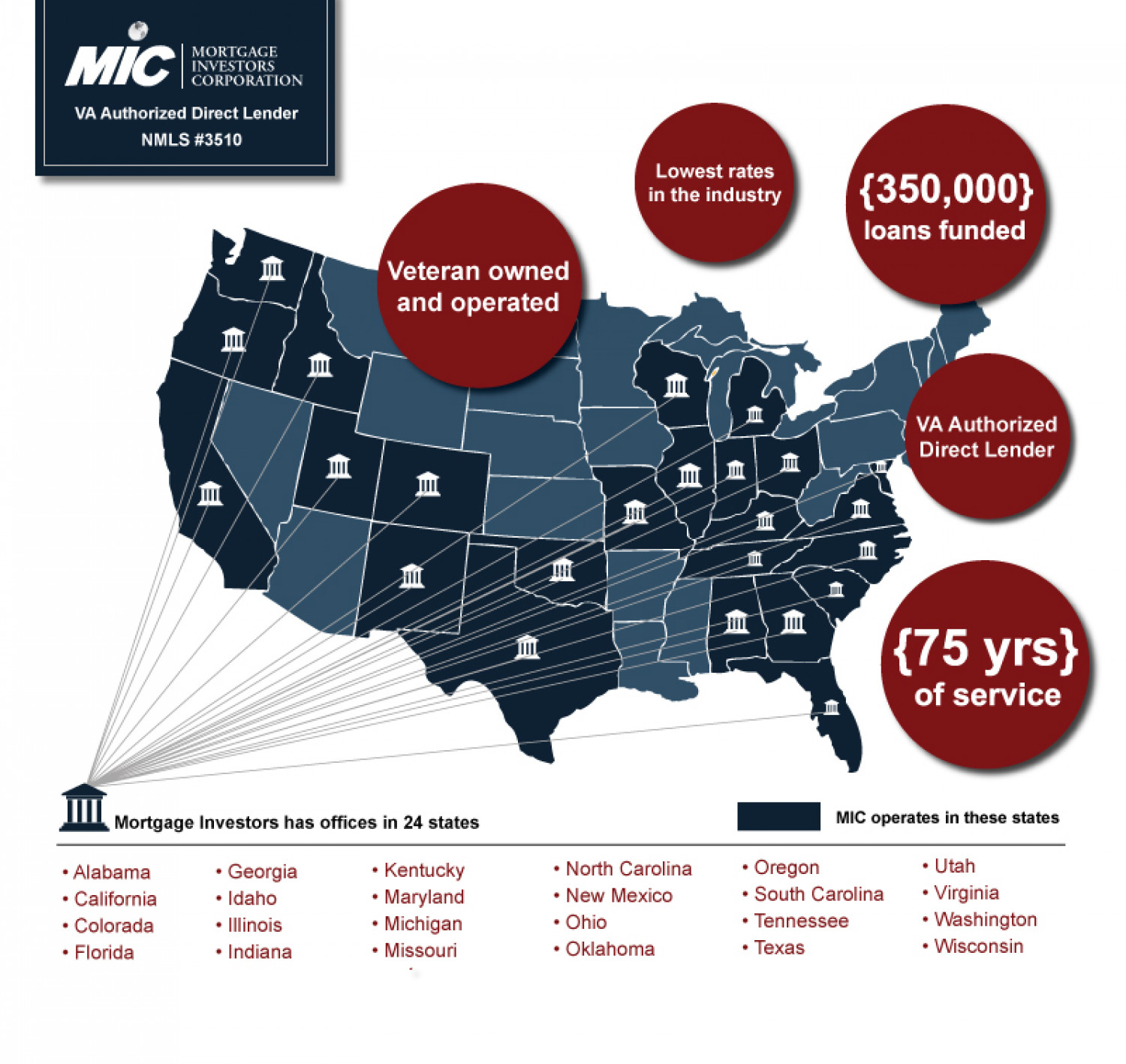MIC Success Across the United States Infographic