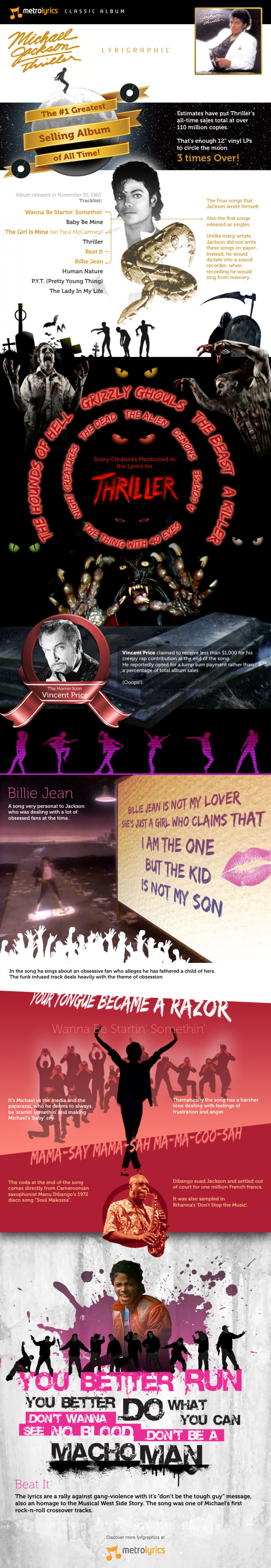 Michael Jackson's Classic Thriller Album Lyrics in Visual Form Infographic