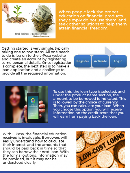 Micro Loans with Installments in Tanzania Infographic
