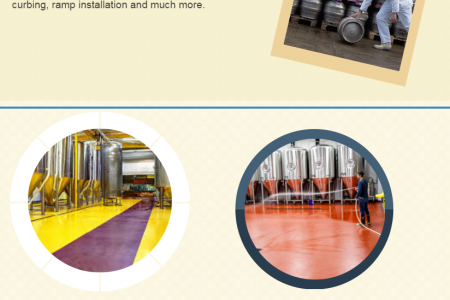 Microbrewery Floor Coating Infographic