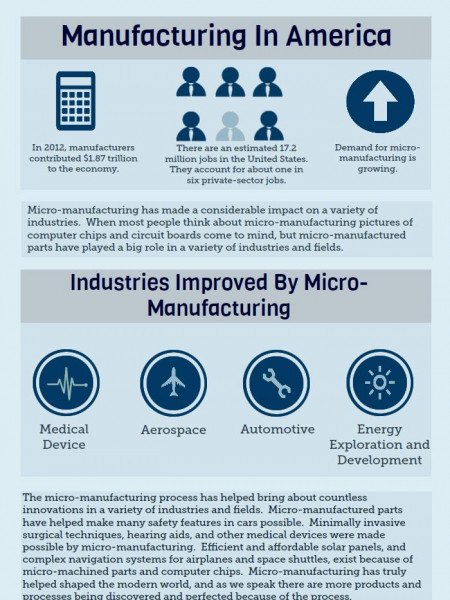 Micro-Manufacturing in the Modern World Infographic