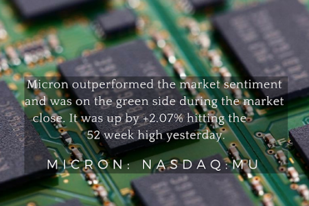 Micron hits 52 week high Infographic