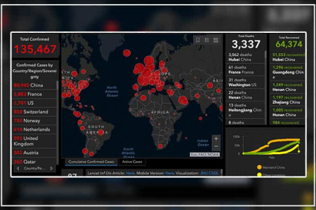 Microsoft Bing launches interactive COVID-19 map to provide pandemic news Infographic