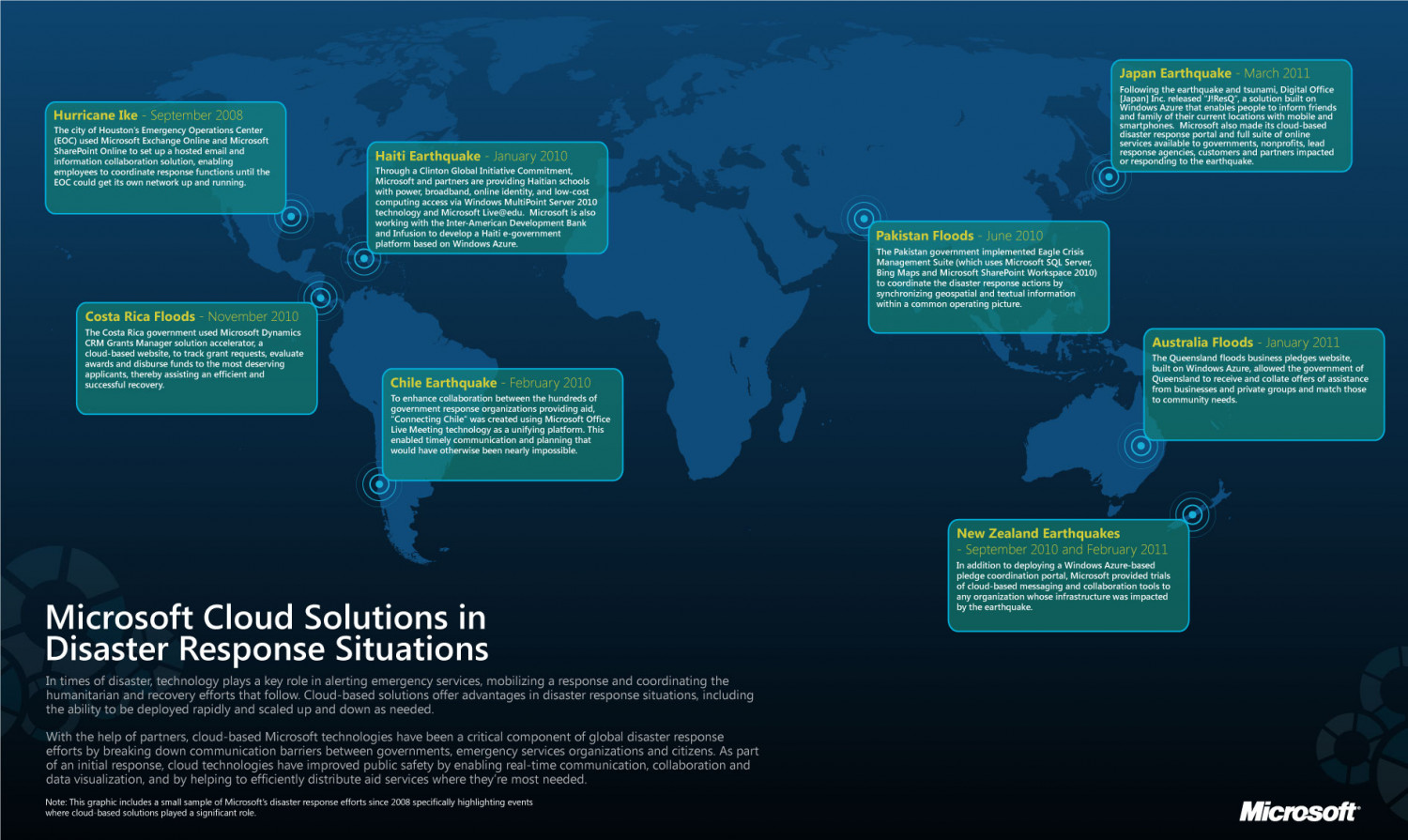 Microsoft Kicks off Public Safety Symposium with Focus on the Cloud Infographic