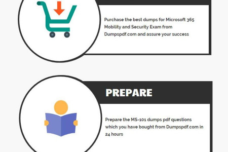 Microsoft MS-101 Dumps - Here's What Microsoft Certified Say About It  Infographic