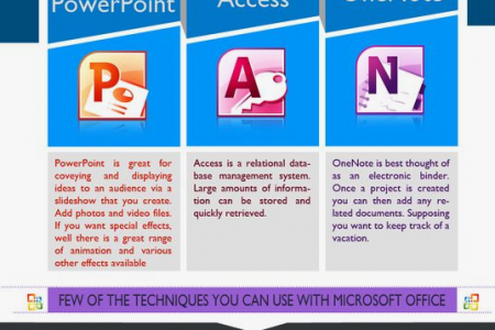 Microsoft Office +1-800-231-4685 Infographic
