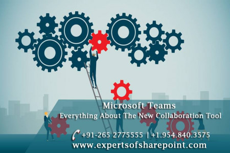 Microsoft Teams - Everything about The New Collaboration Tool Infographic