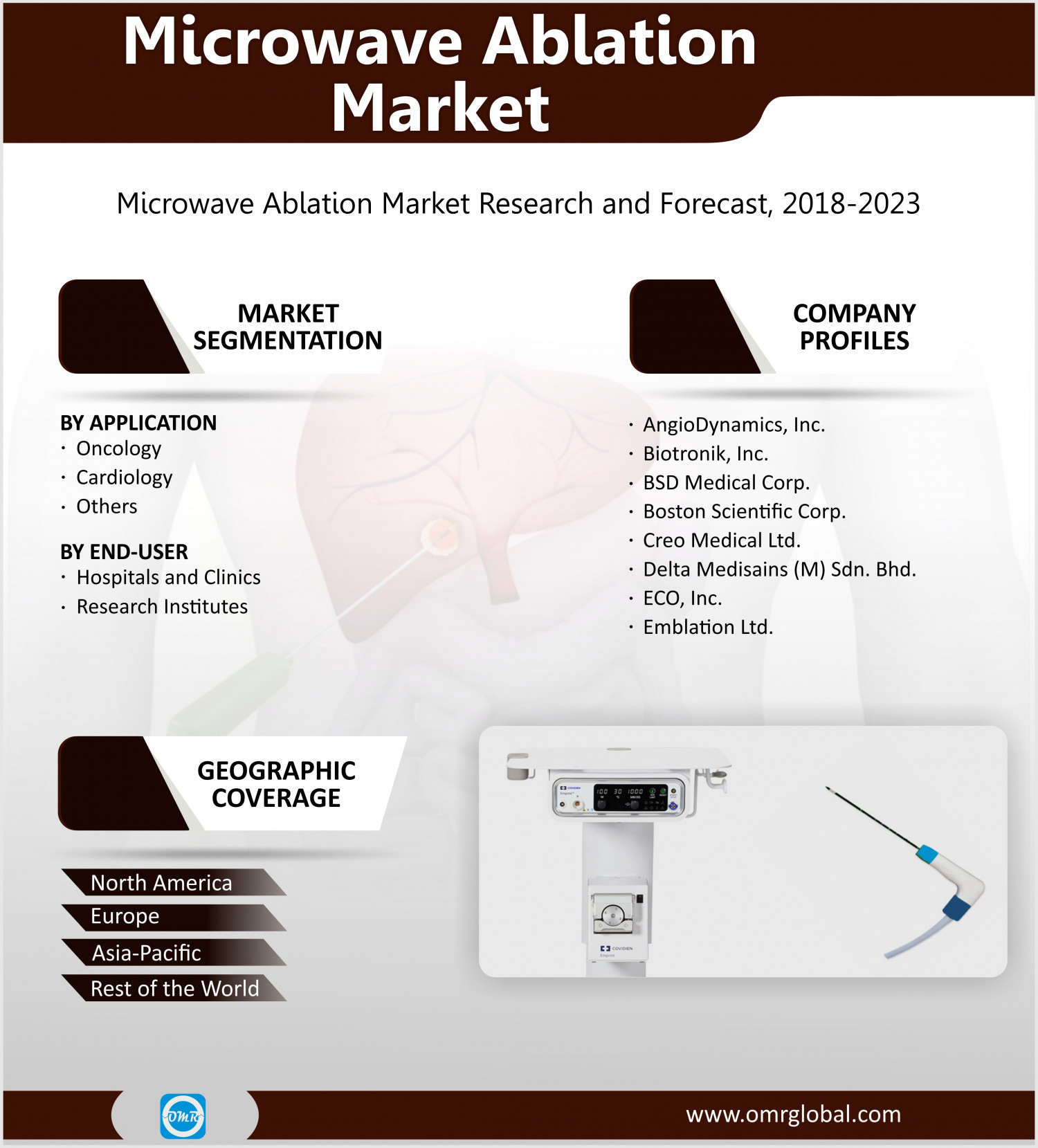 Microwave Ablation Market Research and Forecast 2018-2023 Infographic