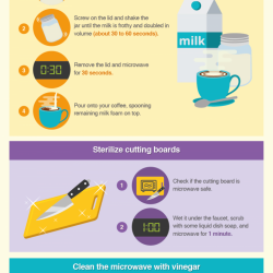 microwave-hacks-for-the-breakroom-cleani