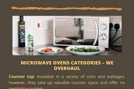 microwave-oven-repair-ny-and-nj_5da95e26