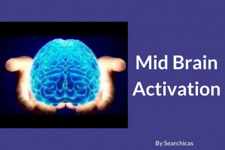 Mid Brain Activation Training, Mid Brain Activation Program Infographic