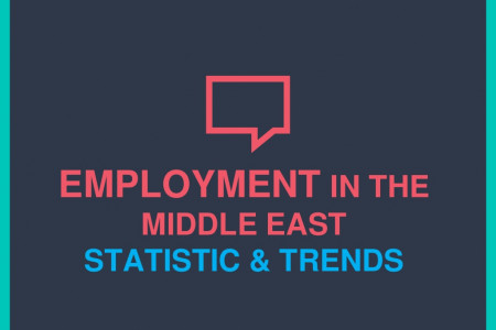 Middle East Job Stats and Trends Infographic