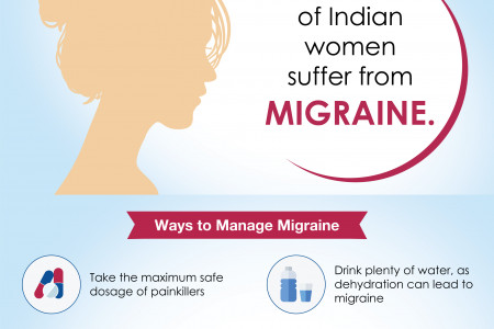 Migraine: Myths and Facts Infographic