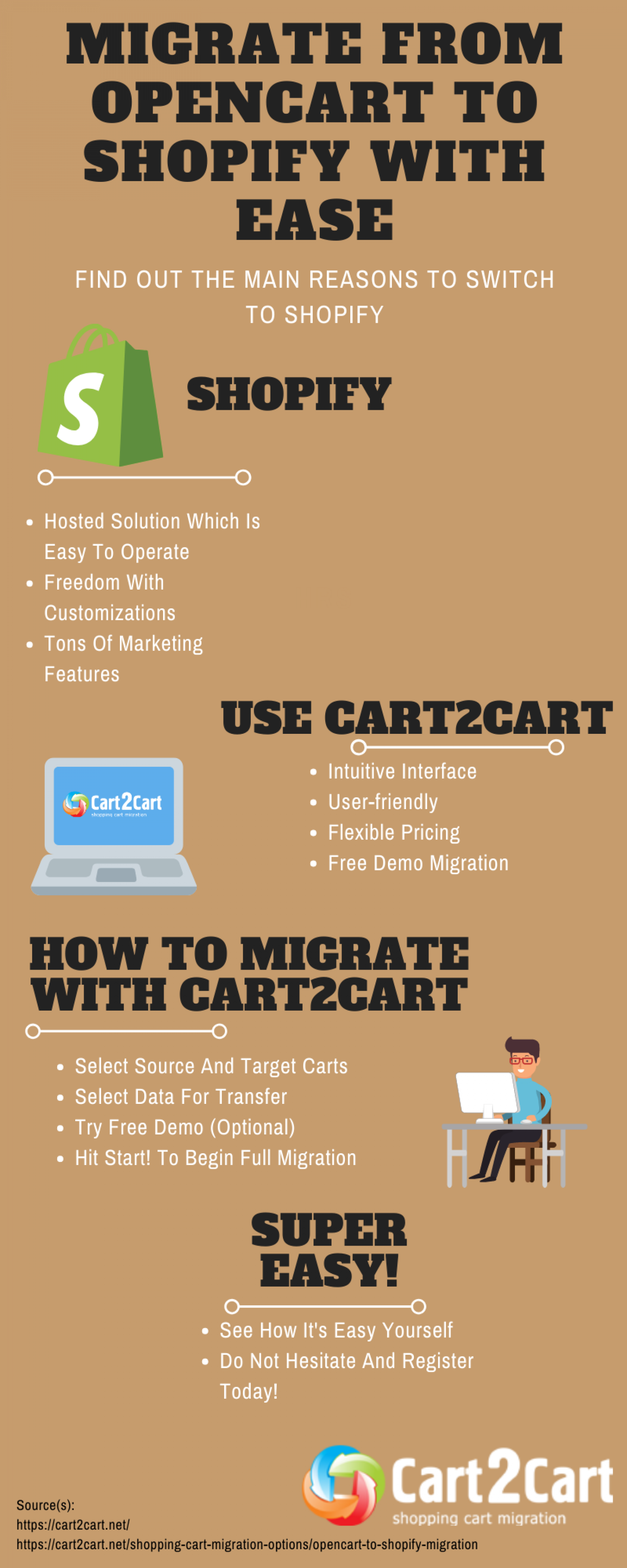 Migrate From OpenCart To Shopify With Ease Infographic
