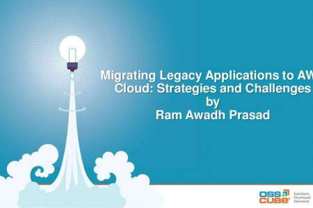 Migrating Legacy Applications to AWS Cloud: Strategies and Challenges Infographic