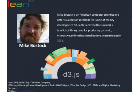 Mike Bostock Infographic