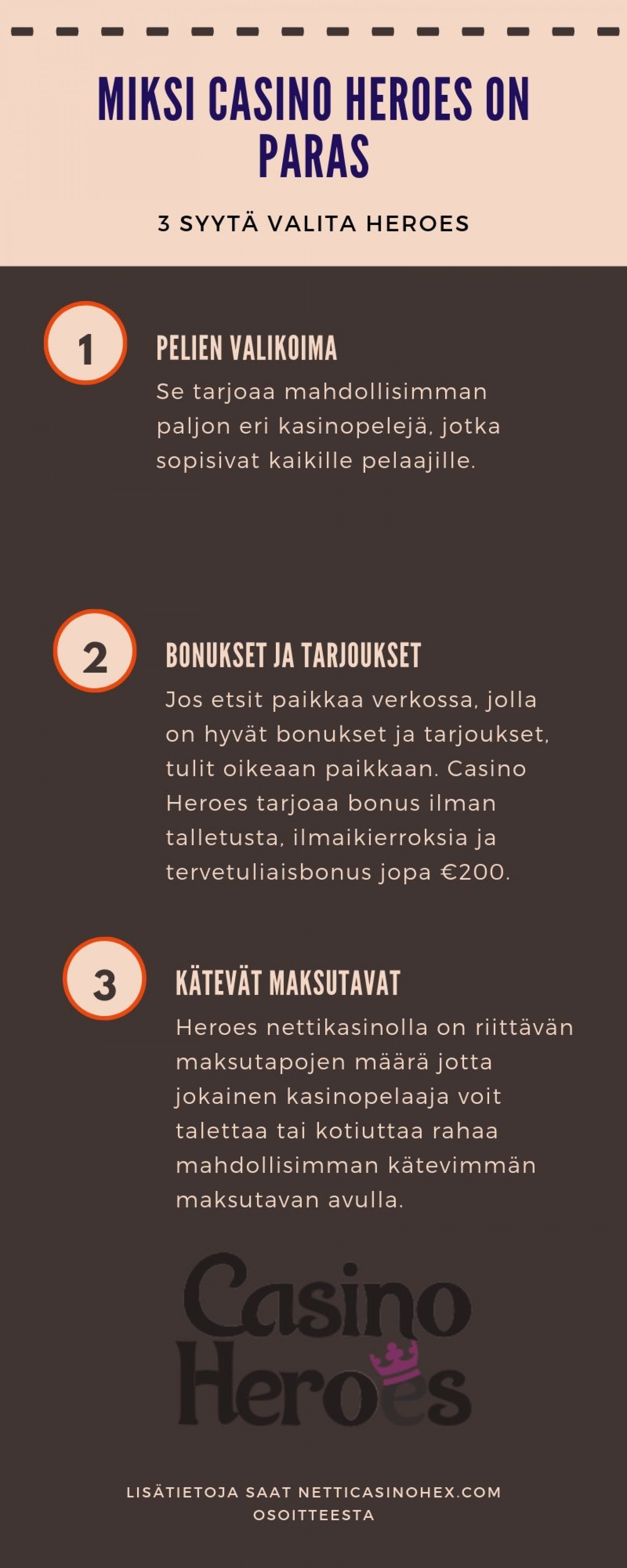 Miksi Casino Heroes on paras? Infographic