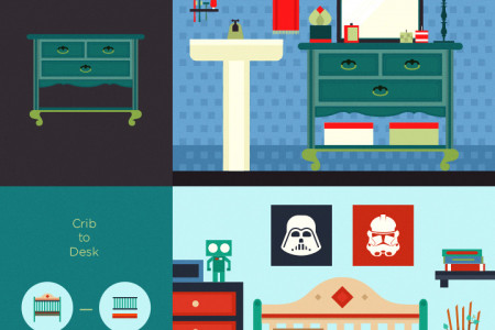 Miles Oliver - Designer sofa's and home furnishings store. Infographic