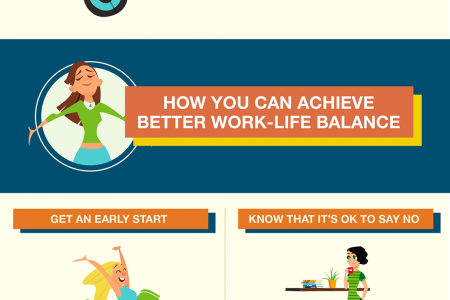 Millennials want more work-life balance: Here's how to achieve it Infographic