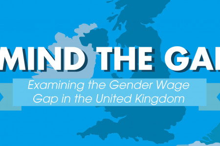 Mind the Gap – Examining the Gender Wage Divide in the UK Infographic