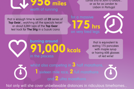 Mind The Wall - Helen Infographic