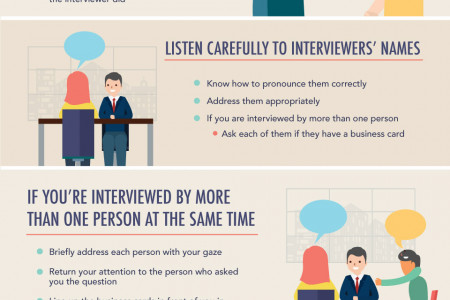 Mind Your Manners: What to Do When You Interview Infographic