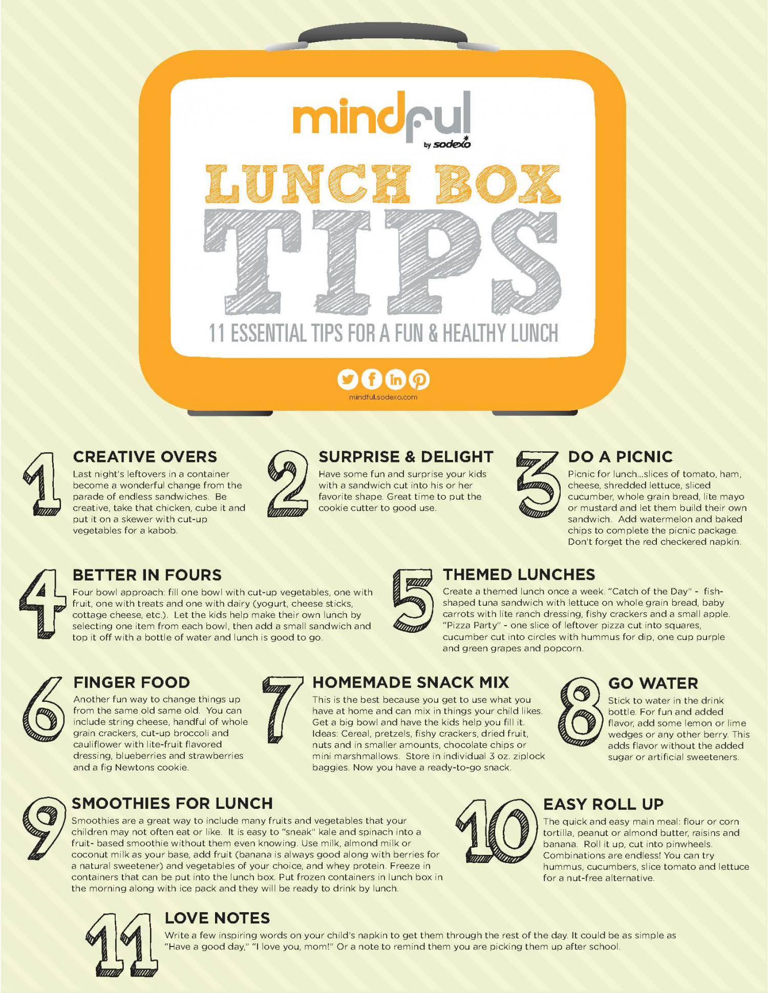 Mindful Lunch Box Tips Infographic