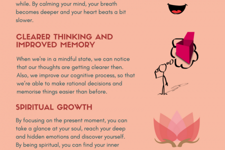 Mindfulness Meditation Benefits Infographic